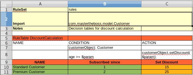 Drools decision tables example