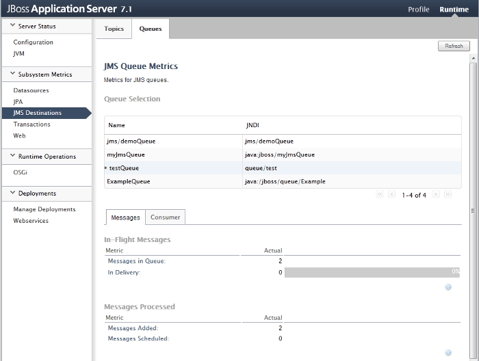 Monitoring JMS resources with JBoss AS 7