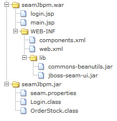 seam jbpm integration