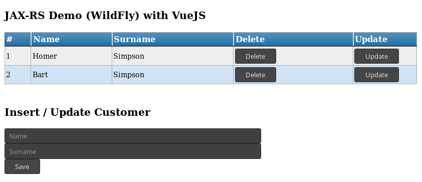 Let's check in this tutorial how to build a CRUD JAX-RS application (on the top of WildFly application server) using Vue.js and Axios as Front End.
