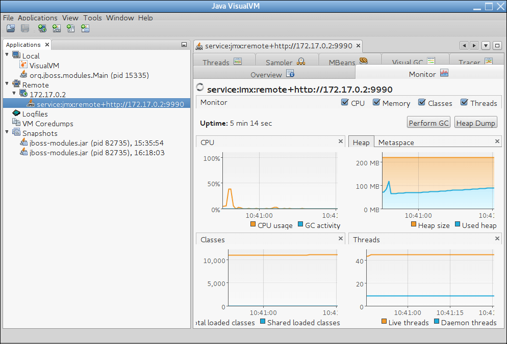 jvisualvm monitoring wildfly
